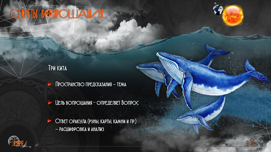 Секреты предвидения: Три кита вопрошания